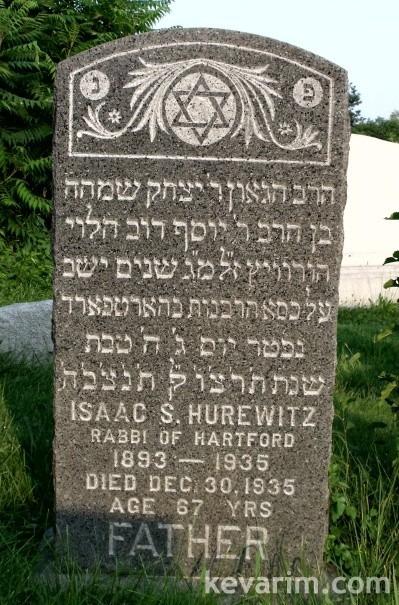 yitzchok-simcha-hurewitz