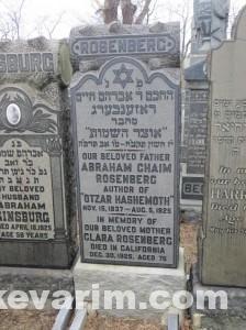 Rosenberg Avroham Chaim