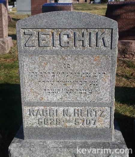 Rabbi Naftali Hertz HaKohen Zeichik