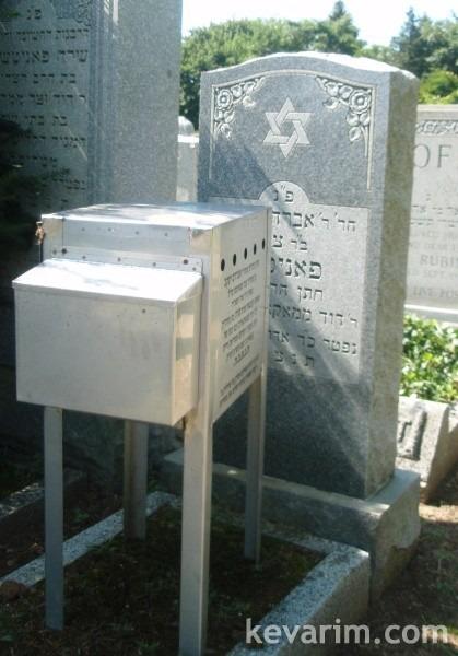 Rebbe Avroham Yaakov Panitch