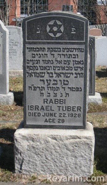 yisroel-tuber