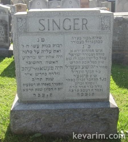 Rabbi Yehoshua Herschel Singer